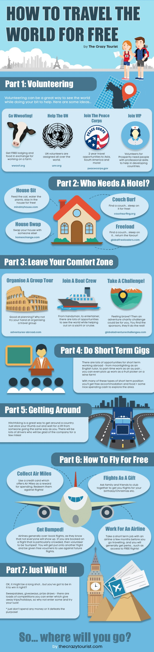 travel-the-world-for-free-infographic (1)